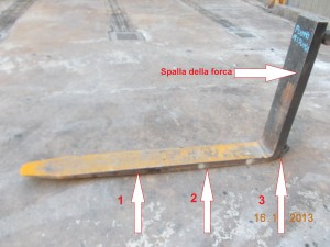 Dove misurare il consumo delle forche orzi carrelli elevatori